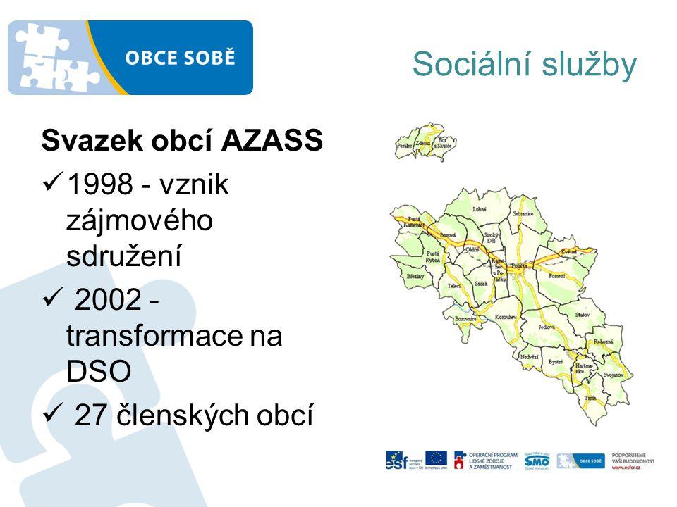 Sociální služby Svazek obcí AZASS 1998 - vznik zájmového sdružení 2002 - transformace na DSO 27 členských obcí