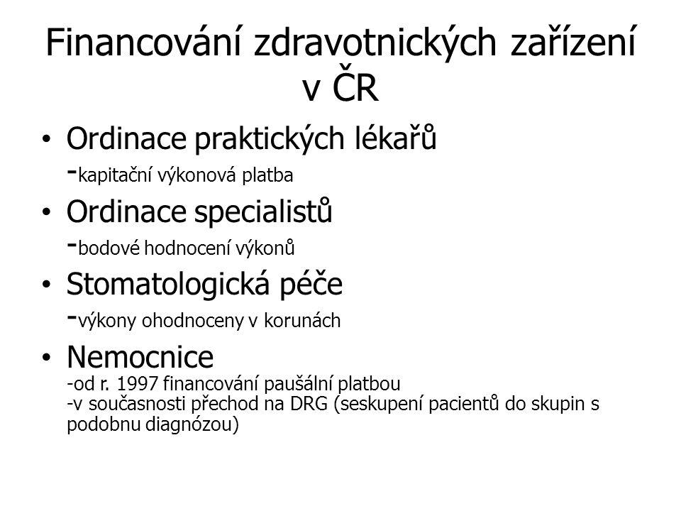 Financování zdravotnických zařízení v ČR Ordinace praktických lékařů - kapitační výkonová platba Ordinace specialistů - bodové hodnocení výkonů Stomat