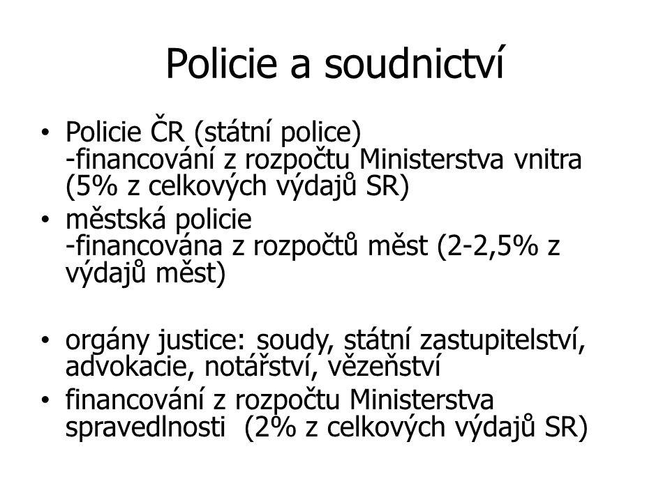 Policie a soudnictví Policie ČR (státní police) -financování z rozpočtu Ministerstva vnitra (5% z celkových výdajů SR) městská policie -financována z