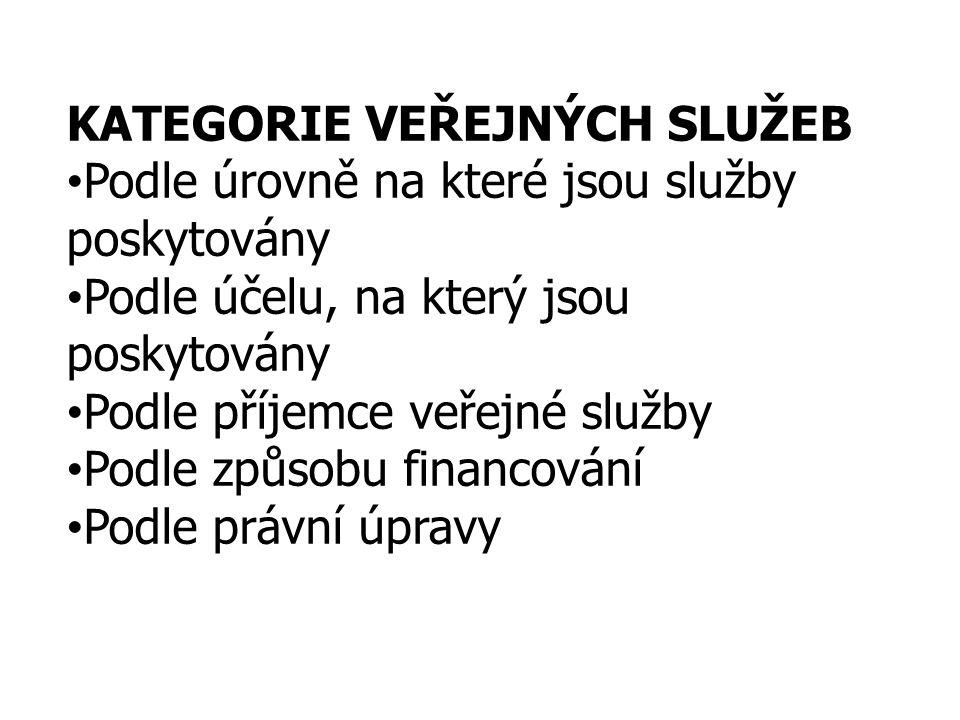 KATEGORIE VEŘEJNÝCH SLUŽEB Podle úrovně na které jsou služby poskytovány Podle účelu, na který jsou poskytovány Podle příjemce veřejné služby Podle zp