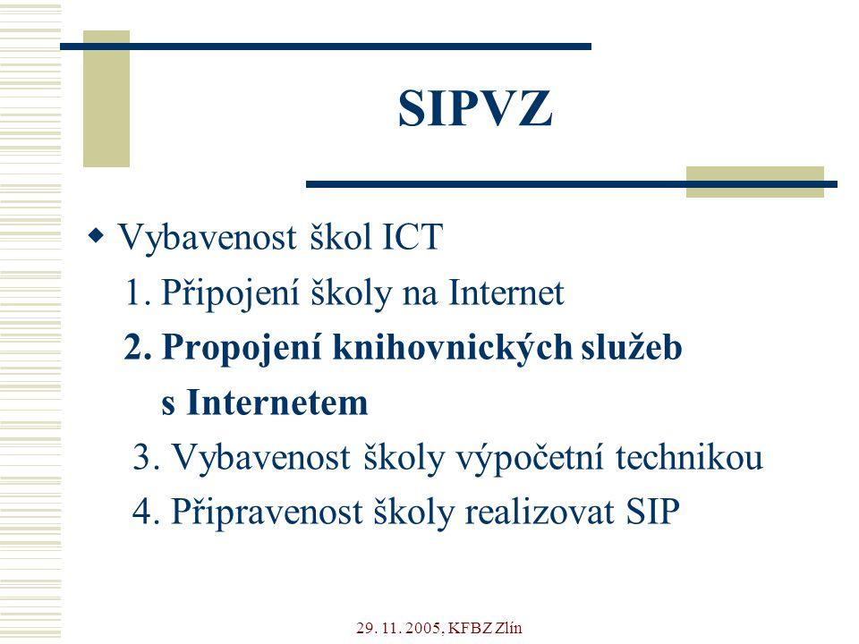 29. 11. 2005, KFBZ Zlín SIPVZ  Vybavenost škol ICT 1. Připojení školy na Internet 2. Propojení knihovnických služeb s Internetem 3. Vybavenost školy