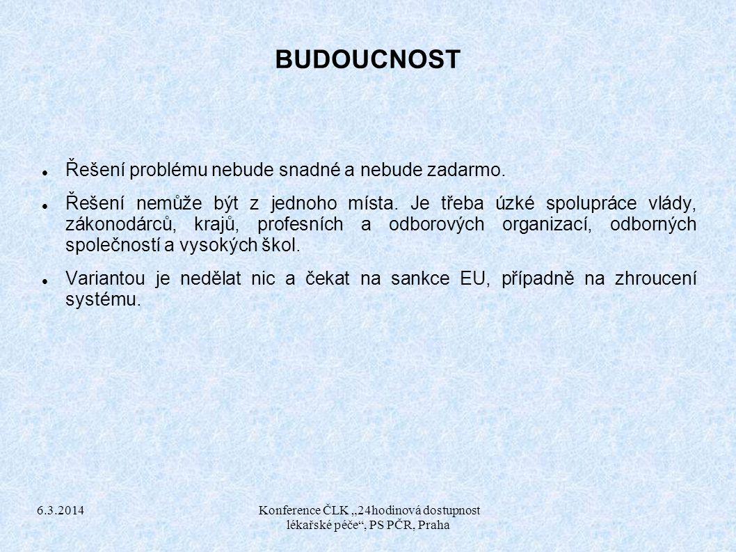 """6.3.2014 Konference ČLK """"24hodinová dostupnost lékařské péče , PS PČR, Praha BUDOUCNOST Řešení problému nebude snadné a nebude zadarmo."""