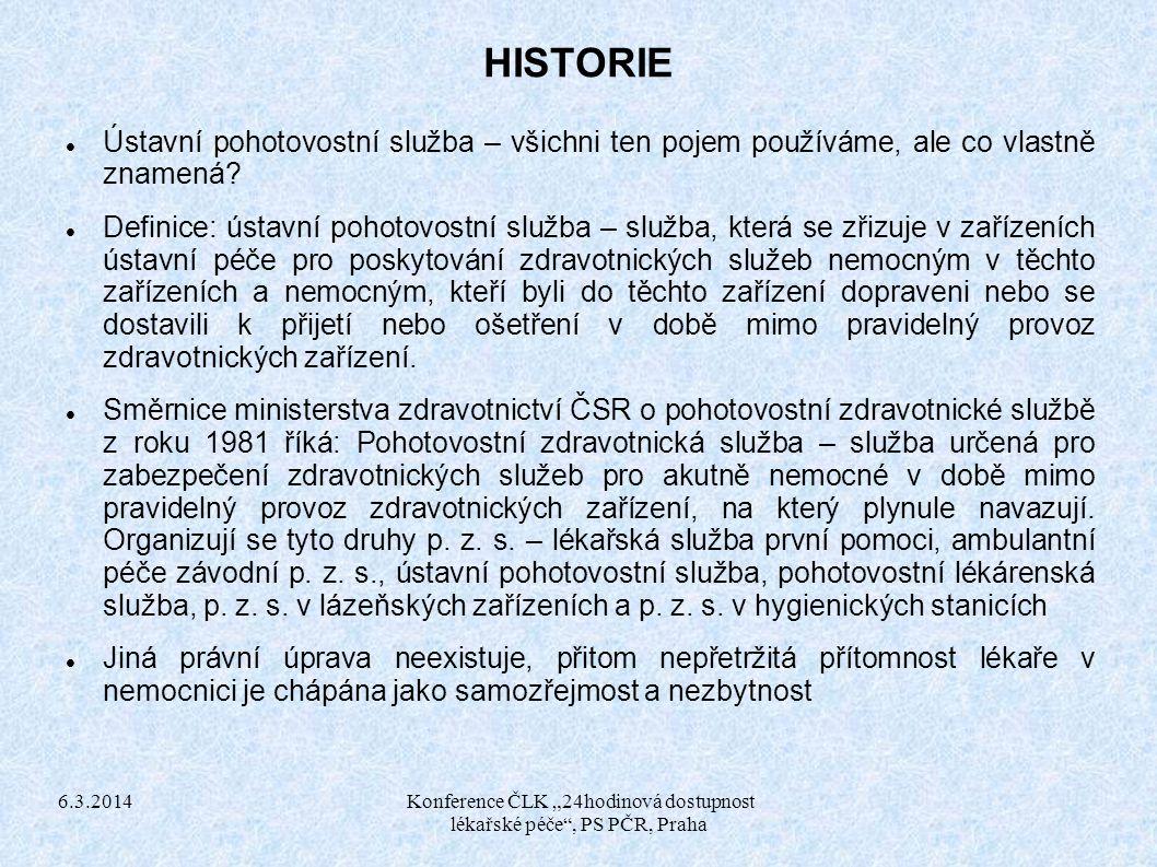 """6.3.2014 Konference ČLK """"24hodinová dostupnost lékařské péče , PS PČR, Praha HISTORIE Ústavní pohotovostní služba – všichni ten pojem používáme, ale co vlastně znamená."""