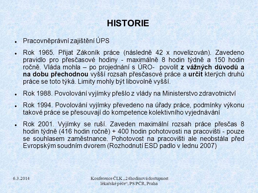 """6.3.2014 Konference ČLK """"24hodinová dostupnost lékařské péče , PS PČR, Praha HISTORIE Směrnice Evropského parlamentu a rady 2003/88/ES ze dne 4."""