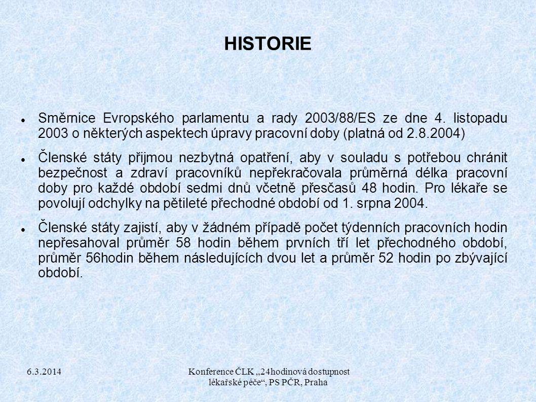 """6.3.2014 Konference ČLK """"24hodinová dostupnost lékařské péče , PS PČR, Praha HISTORIE 1.1.2007 Nový zákoník práce - povoluje pouze 8 hodin přesčasů týdně (v průměru, tedy celkem 416 hodin v roce)."""