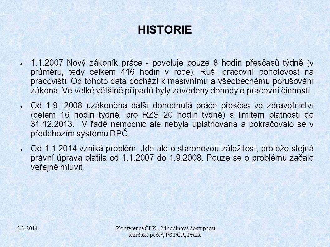 """6.3.2014 Konference ČLK """"24hodinová dostupnost lékařské péče , PS PČR, Praha SOUČASNOST Přístup ke zdravotní péči je ústavní právo občanů."""