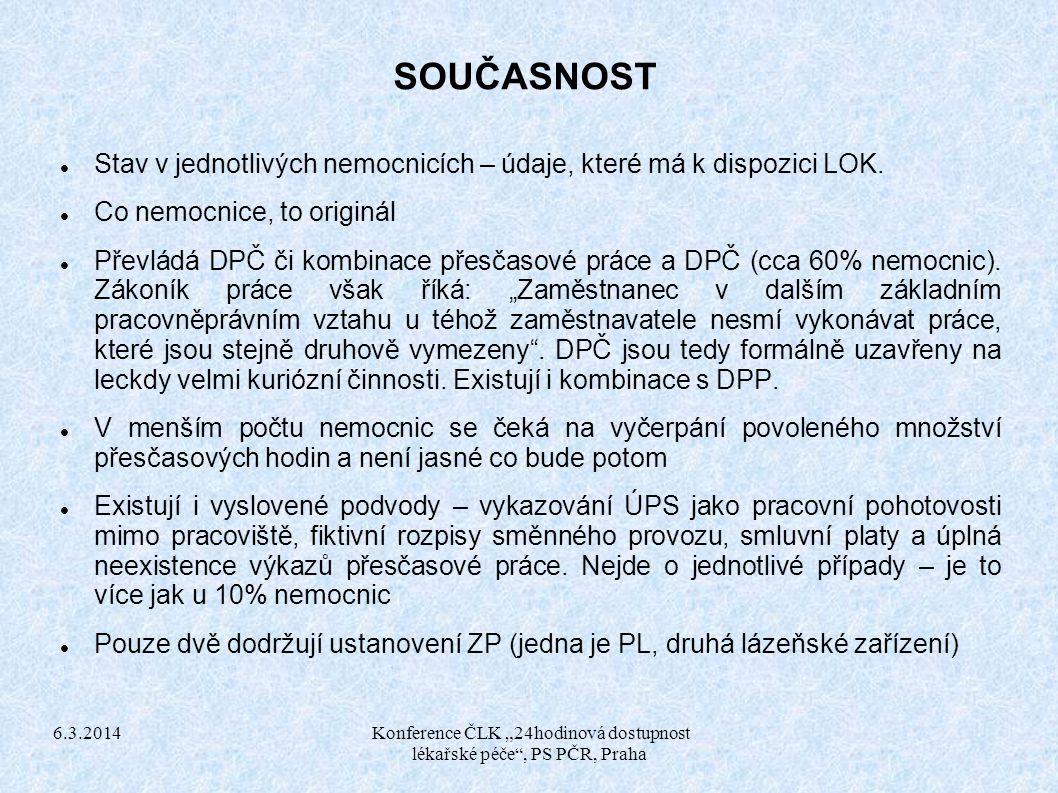 """6.3.2014 Konference ČLK """"24hodinová dostupnost lékařské péče , PS PČR, Praha SOUČASNOST Stav v jednotlivých nemocnicích – údaje, které má k dispozici LOK."""