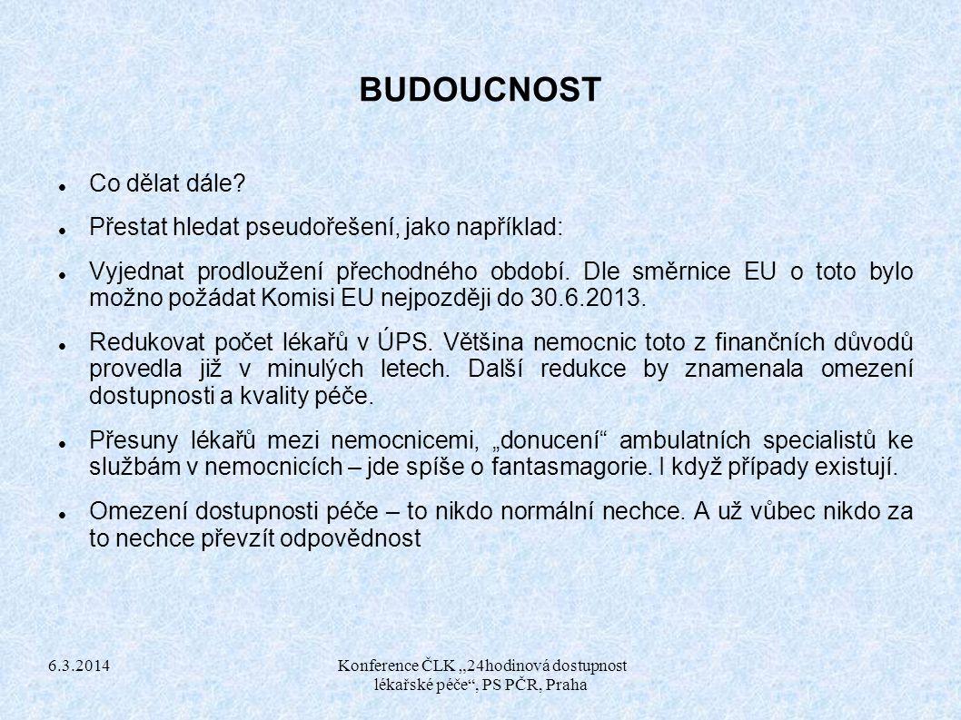 """6.3.2014 Konference ČLK """"24hodinová dostupnost lékařské péče , PS PČR, Praha BUDOUCNOST Co dělat dále."""