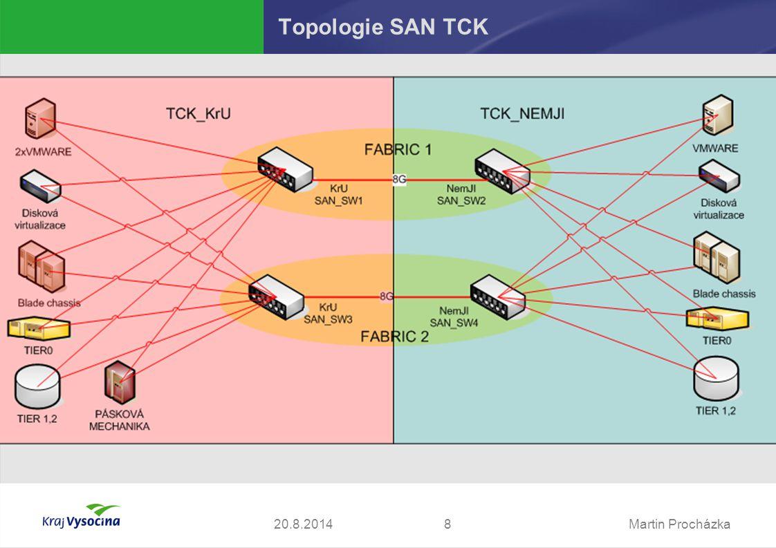 Martin Procházka Využití infrastruktury TCK Dle studie proveditelnosti jsme nyní v roce T+3 920.8.2014 Struktura serverů  Externí hosting15  eHealth10  GIS8  Databáze6  DWH4  Sharepoint 3  Servisni10  Aplikační Kru43  Testovací21
