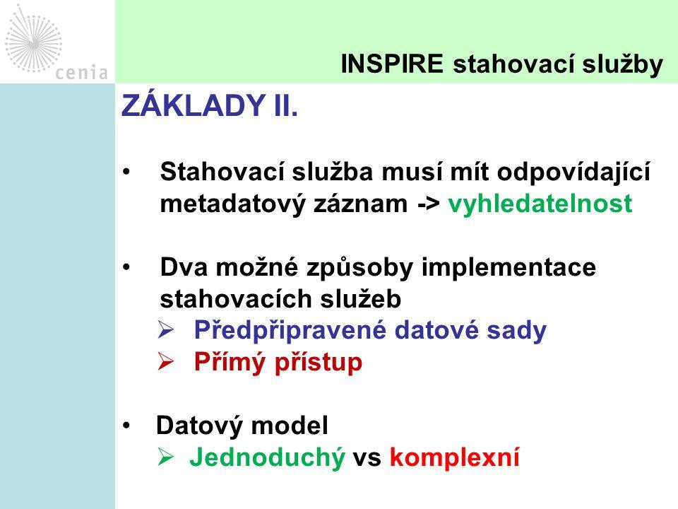 ZÁKLADY II.