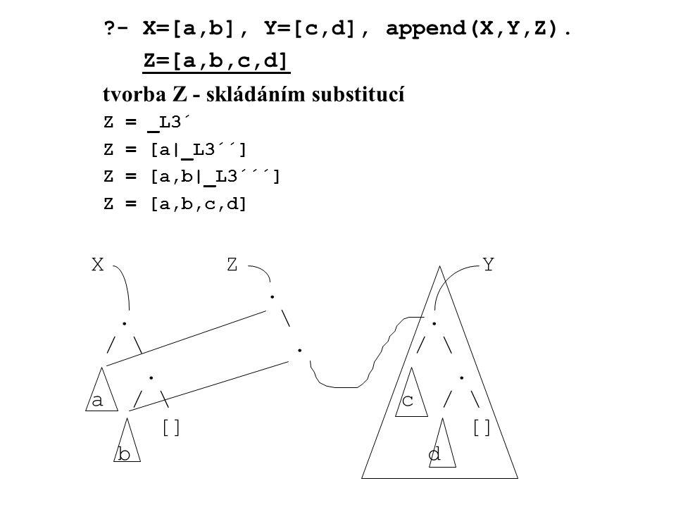 ?- X=[a,b], Y=[c,d], append(X,Y,Z).
