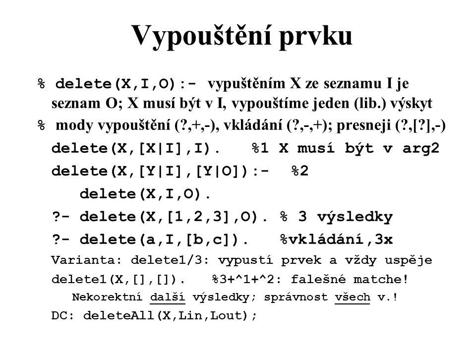 Vypouštění prvku % delete(X,I,O):- vypuštěním X ze seznamu I je seznam O; X musí být v I, vypouštíme jeden (lib.) výskyt % mody vypouštění ( ,+,-), vkládání ( ,-,+); presneji ( ,[ ],-) delete(X,[X|I],I).%1 X musí být v arg2 delete(X,[Y|I],[Y|O]):-%2 delete(X,I,O).