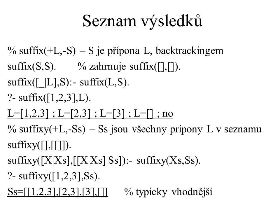 Seznam výsledků % suffix(+L,-S) – S je přípona L, backtrackingem suffix(S,S).% zahrnuje suffix([],[]).