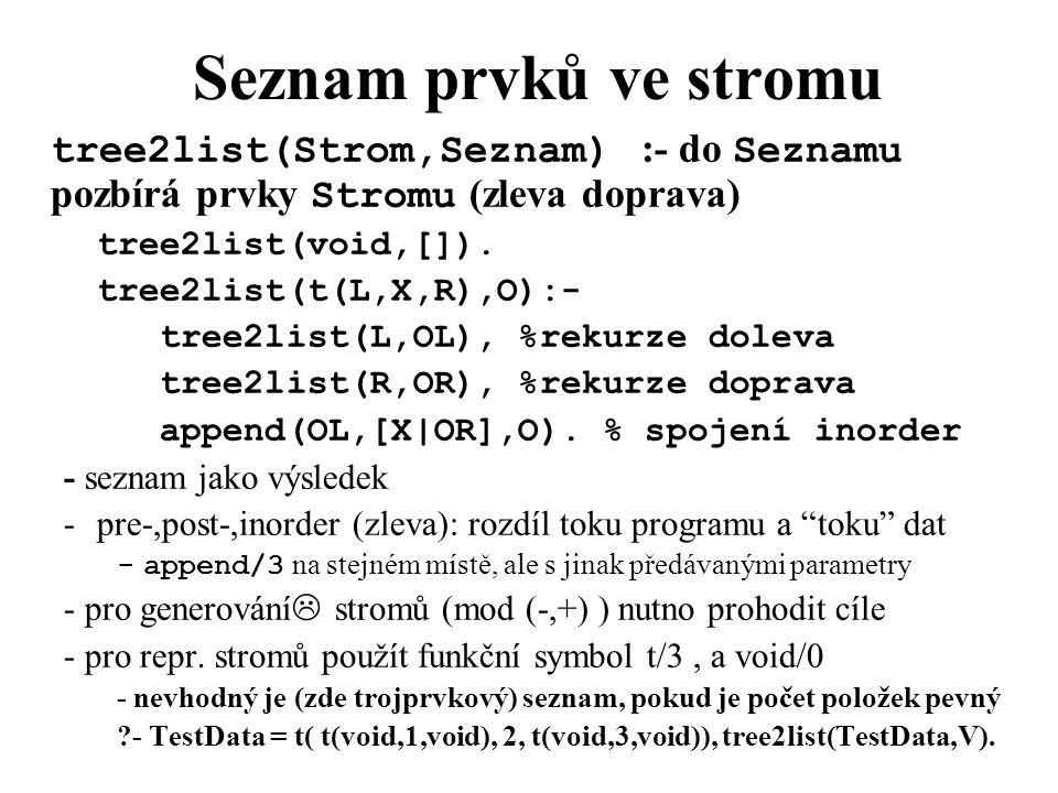 Seznam prvků ve stromu tree2list(Strom,Seznam) :- do Seznamu pozbírá prvky Stromu (zleva doprava) tree2list(void,[]).