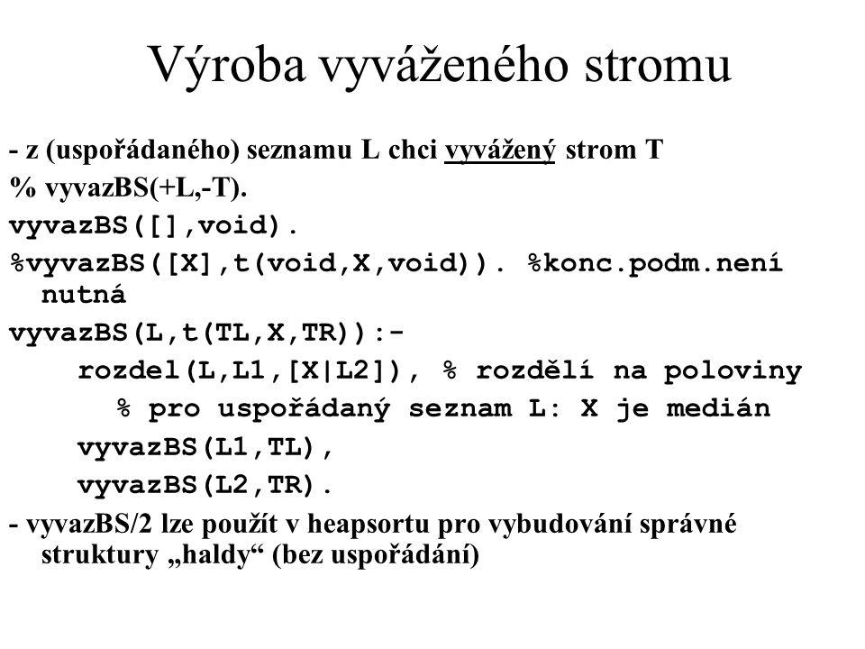 Výroba vyváženého stromu - z (uspořádaného) seznamu L chci vyvážený strom T % vyvazBS(+L,-T).