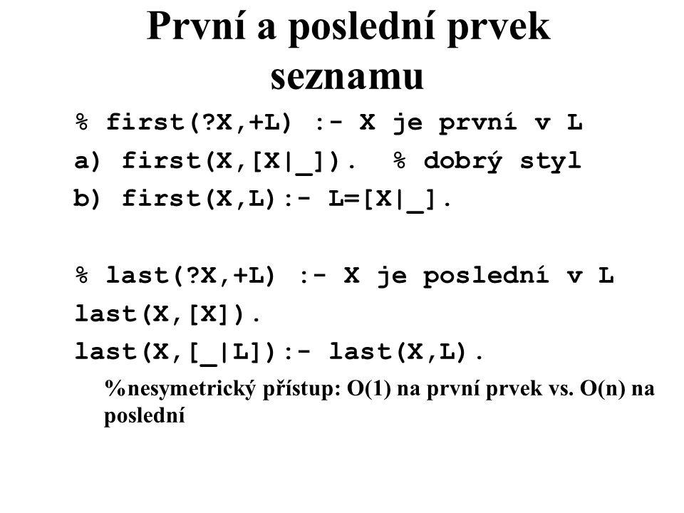 První a poslední prvek seznamu % first(?X,+L) :- X je první v L a) first(X,[X|_]).