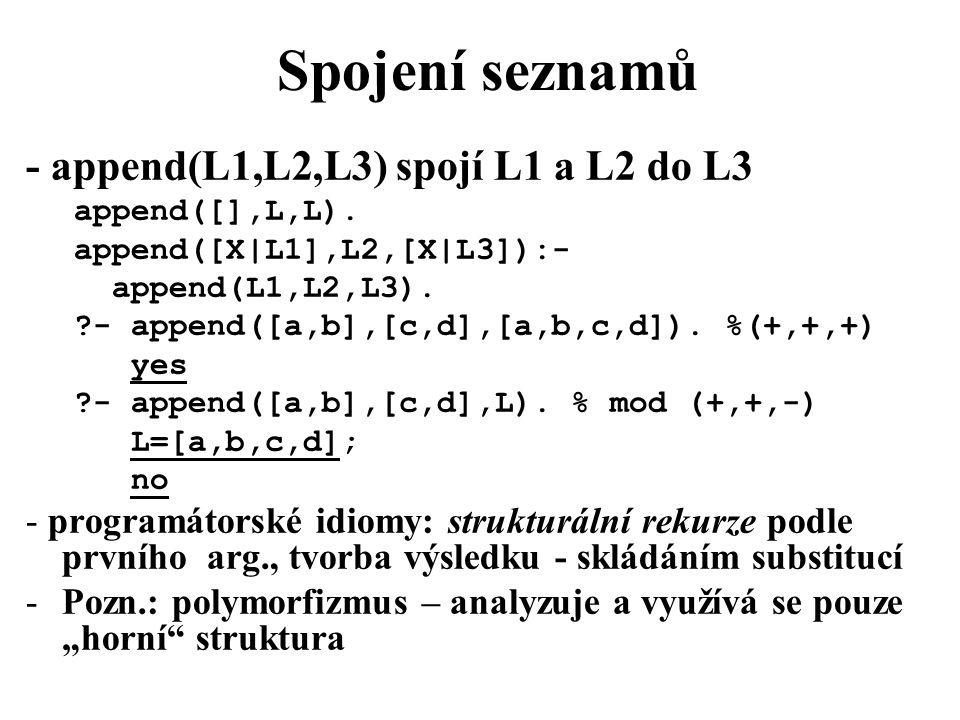 Spojení seznamů - append(L1,L2,L3) spojí L1 a L2 do L3 append([],L,L).
