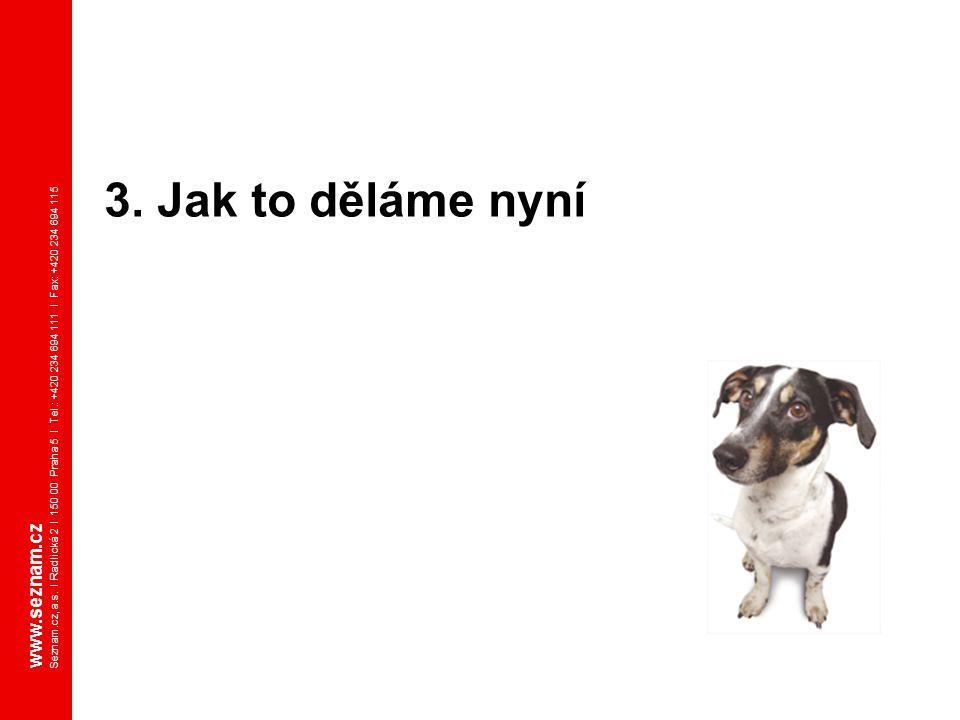 www.seznam.cz Seznam.cz, a.s. I Radlická 2 I 150 00 Praha 5 I Tel.: +420 234 694 111 I Fax: +420 234 694 115 3. Jak to děláme nyní