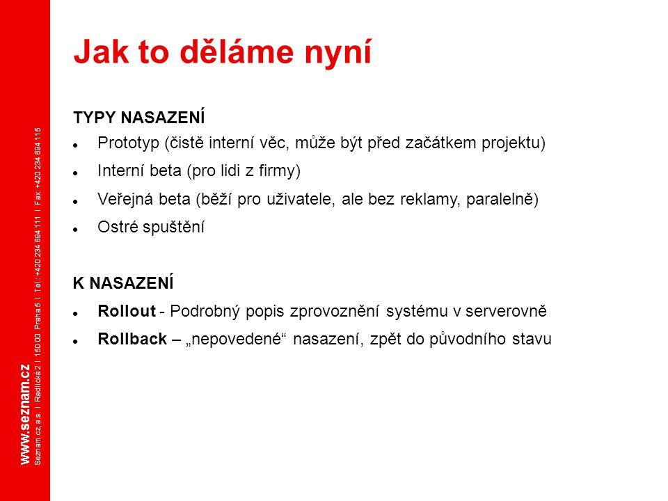 www.seznam.cz Seznam.cz, a.s. I Radlická 2 I 150 00 Praha 5 I Tel.: +420 234 694 111 I Fax: +420 234 694 115 TYPY NASAZENÍ Prototyp (čistě interní věc