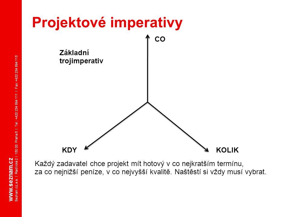 www.seznam.cz Seznam.cz, a.s. I Radlická 2 I 150 00 Praha 5 I Tel.: +420 234 694 111 I Fax: +420 234 694 115 Projektové imperativy CO KDYKOLIK Základn