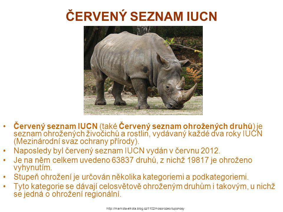 ČERVENÝ SEZNAM IUCN POUŽÍVANÉ KATEGORIE EX, vyhynulý (Extinct) EW, vyhynulý v přírodě (Extinct in the Wild) CR, kriticky ohrožený (Critically Endangered) EN, ohrožený druh (Endangered) VU, zranitelný (Vulnerable) NT, téměř ohrožený (Near Threatened) LC, málo dotčený (Least Concern) DD, chybí údaje (Data Deficient) NE, nevyhodnocený (Not Evaluated) D, domestikovaný (Domesticated) http://www.biolib.cz/cz/taxonimage/id11890/?taxonid=33523