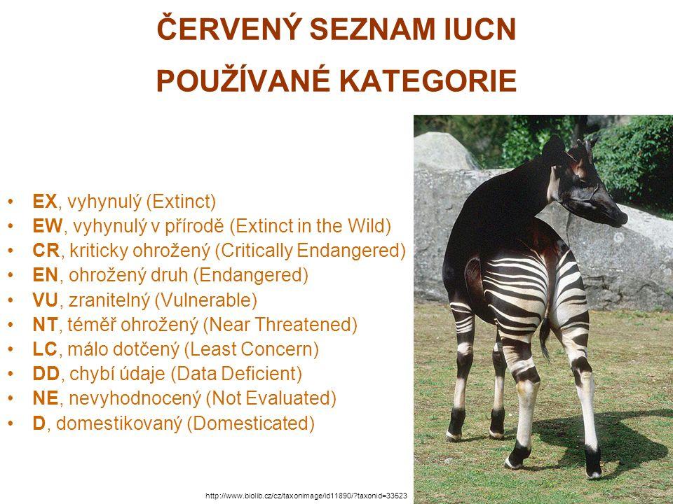 ČERVENÝ SEZNAM IUCN POUŽÍVANÉ KATEGORIE EX, vyhynulý (Extinct) EW, vyhynulý v přírodě (Extinct in the Wild) CR, kriticky ohrožený (Critically Endanger