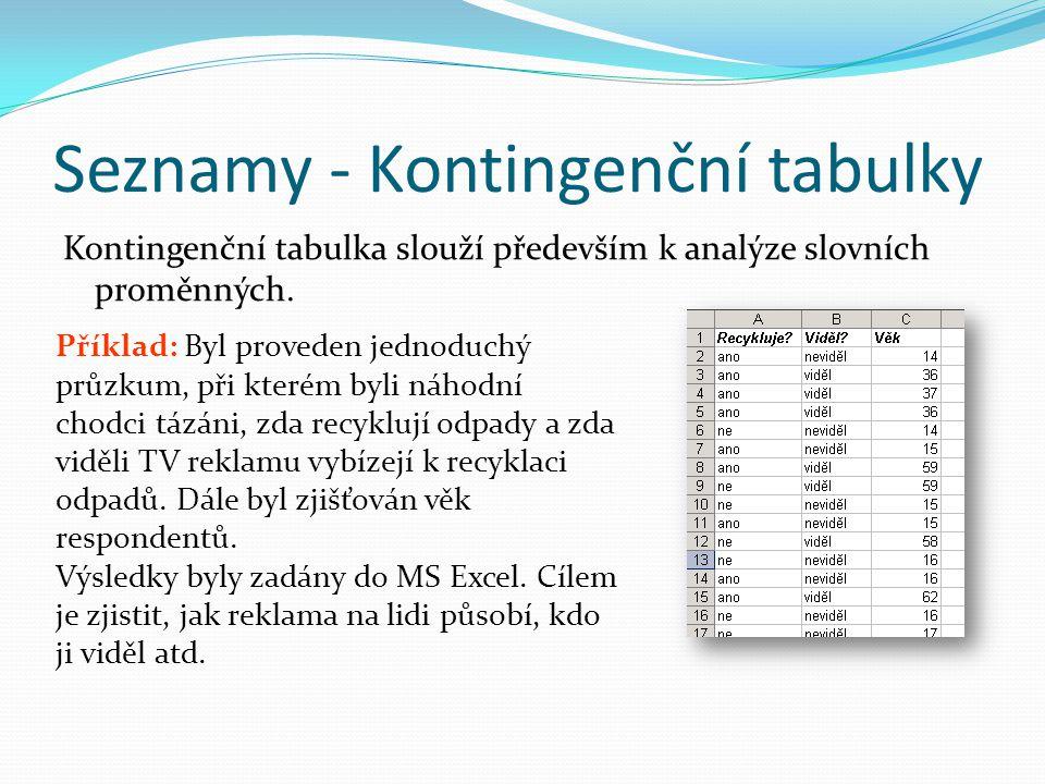 Seznamy - Kontingenční tabulky Kontingenční tabulka slouží především k analýze slovních proměnných. Příklad: Byl proveden jednoduchý průzkum, při kter