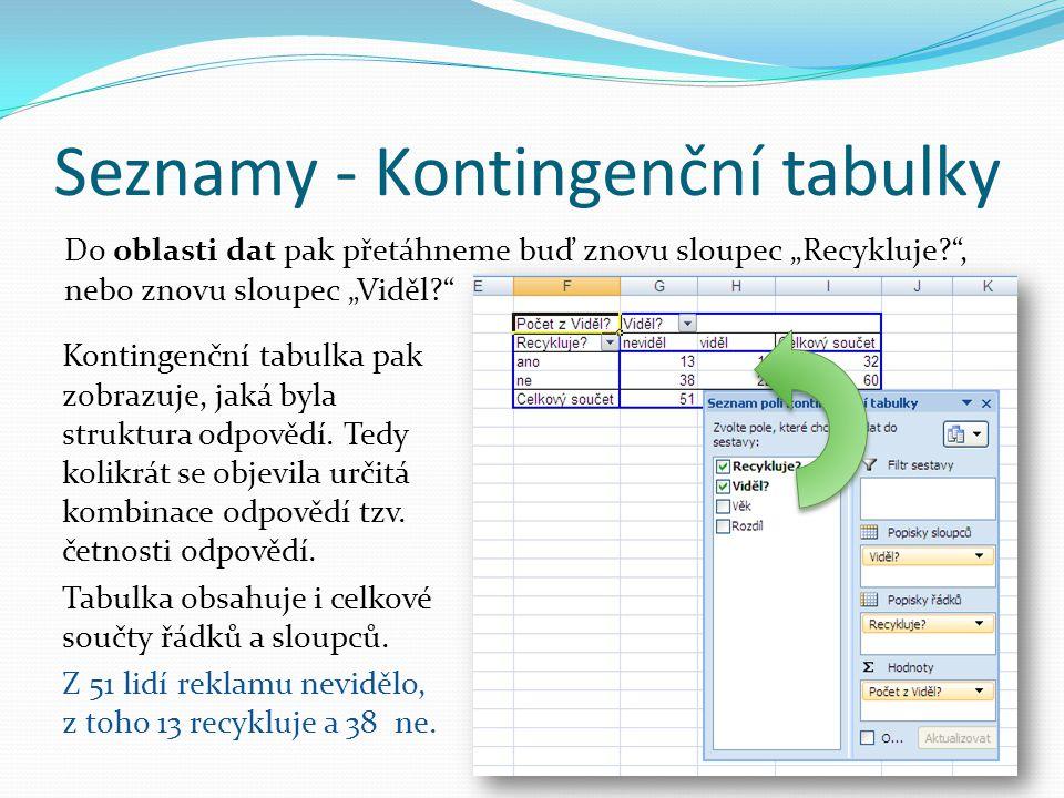 """Seznamy - Kontingenční tabulky Do oblasti dat pak přetáhneme buď znovu sloupec """"Recykluje? , nebo znovu sloupec """"Viděl? Kontingenční tabulka pak zobrazuje, jaká byla struktura odpovědí."""