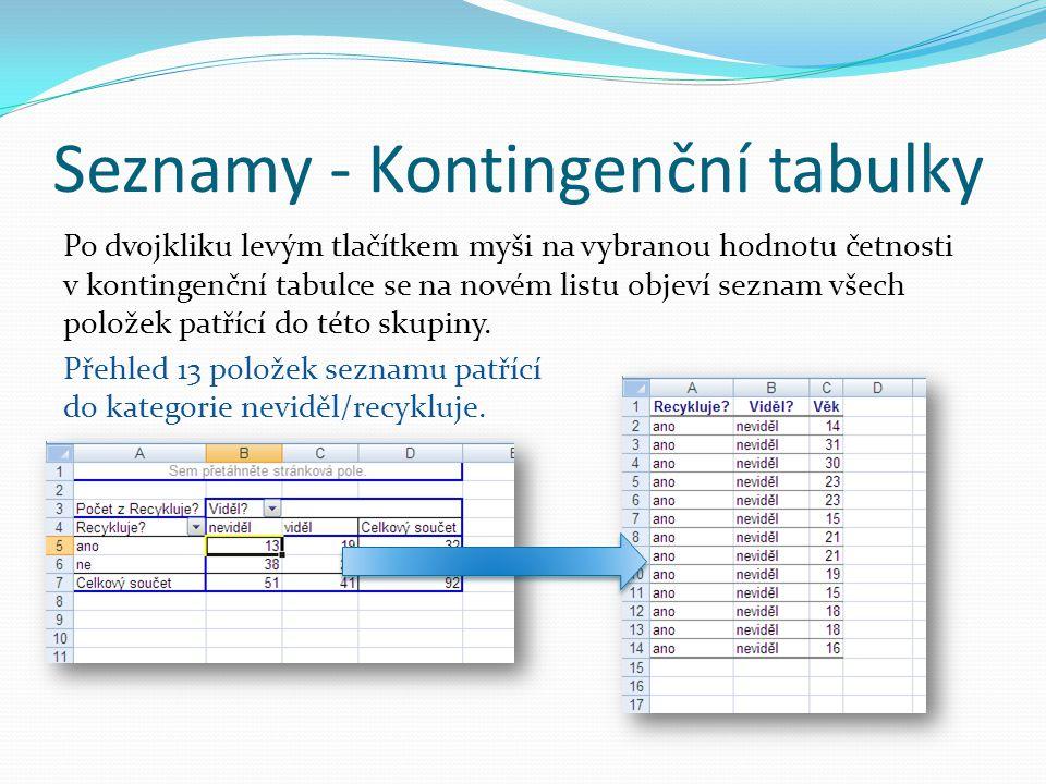 Seznamy - Kontingenční tabulky Po dvojkliku levým tlačítkem myši na vybranou hodnotu četnosti v kontingenční tabulce se na novém listu objeví seznam všech položek patřící do této skupiny.