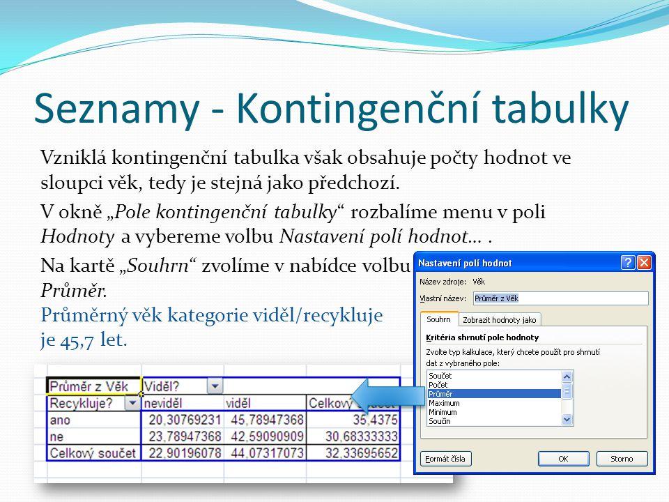 """Seznamy - Kontingenční tabulky Vzniklá kontingenční tabulka však obsahuje počty hodnot ve sloupci věk, tedy je stejná jako předchozí. V okně """"Pole kon"""