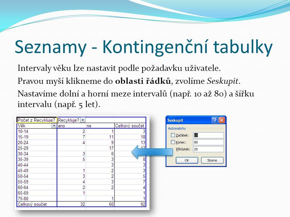 Seznamy - Kontingenční tabulky Intervaly věku lze nastavit podle požadavku uživatele. Pravou myší klikneme do oblasti řádků, zvolíme Seskupit. Nastaví
