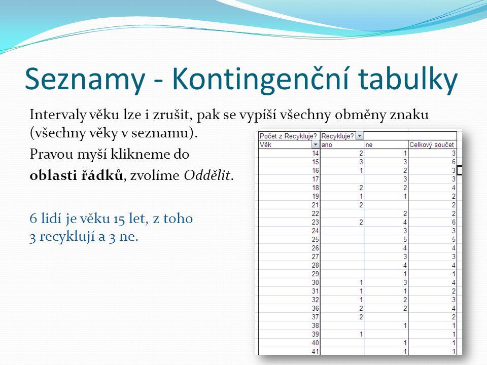 Seznamy - Kontingenční tabulky Intervaly věku lze i zrušit, pak se vypíší všechny obměny znaku (všechny věky v seznamu). Pravou myší klikneme do oblas