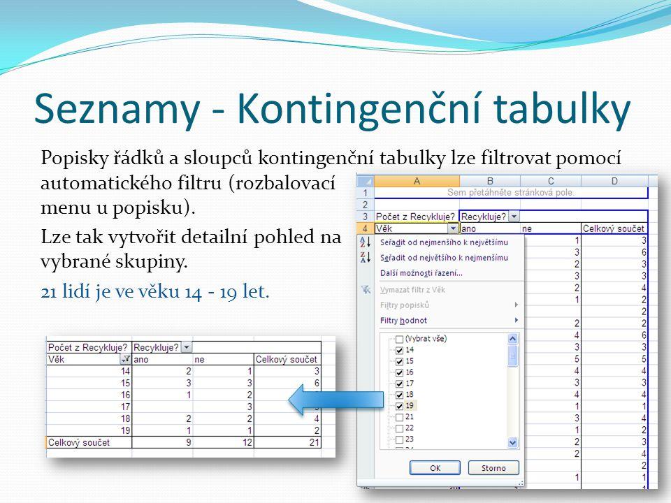 Seznamy - Kontingenční tabulky Popisky řádků a sloupců kontingenční tabulky lze filtrovat pomocí automatického filtru (rozbalovací menu u popisku). Lz