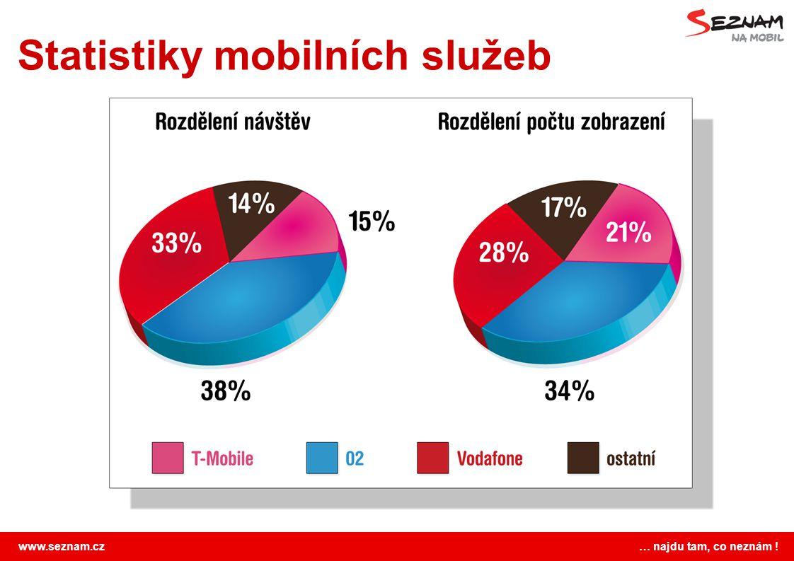 www.seznam.cz … najdu tam, co neznám ! Statistiky mobilních služeb