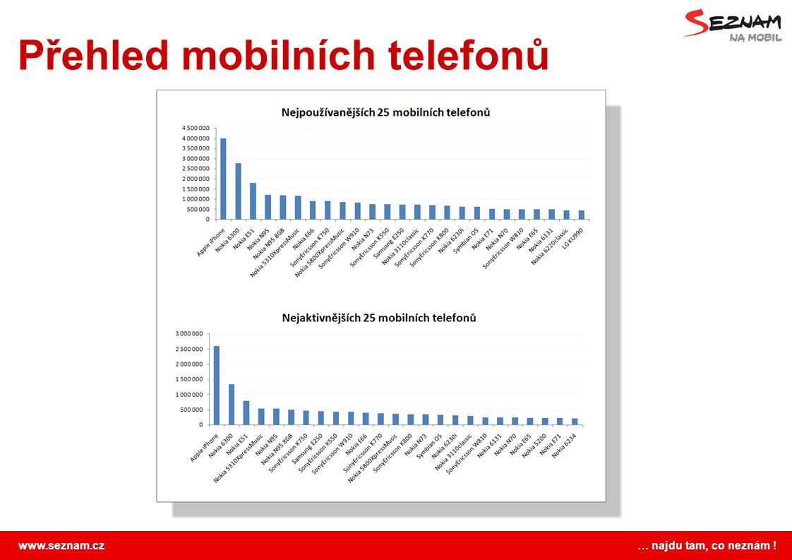 www.seznam.cz … najdu tam, co neznám ! Přehled mobilních telefonů