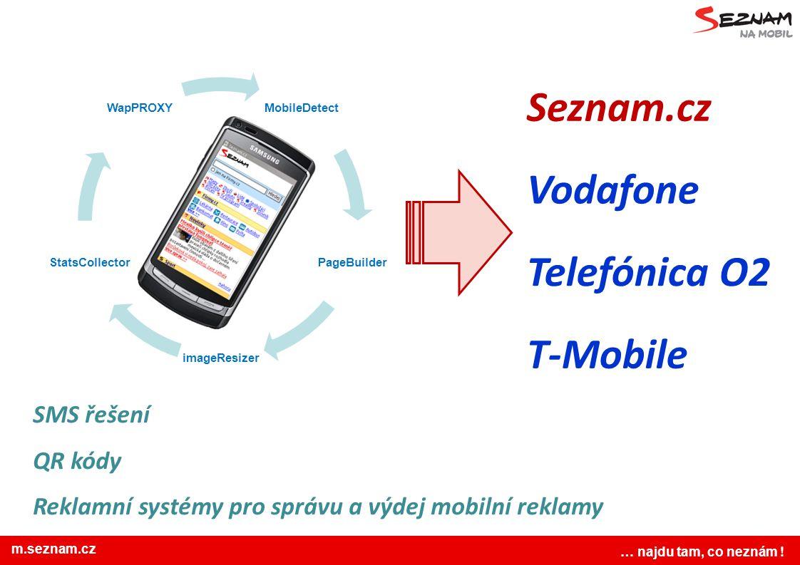 www.seznam.cz … najdu tam, co neznám ! MobileDetect PageBuilder imageResizer StatsCollector WapPROXY Seznam.cz Vodafone Telefónica O2 T-Mobile SMS řeš