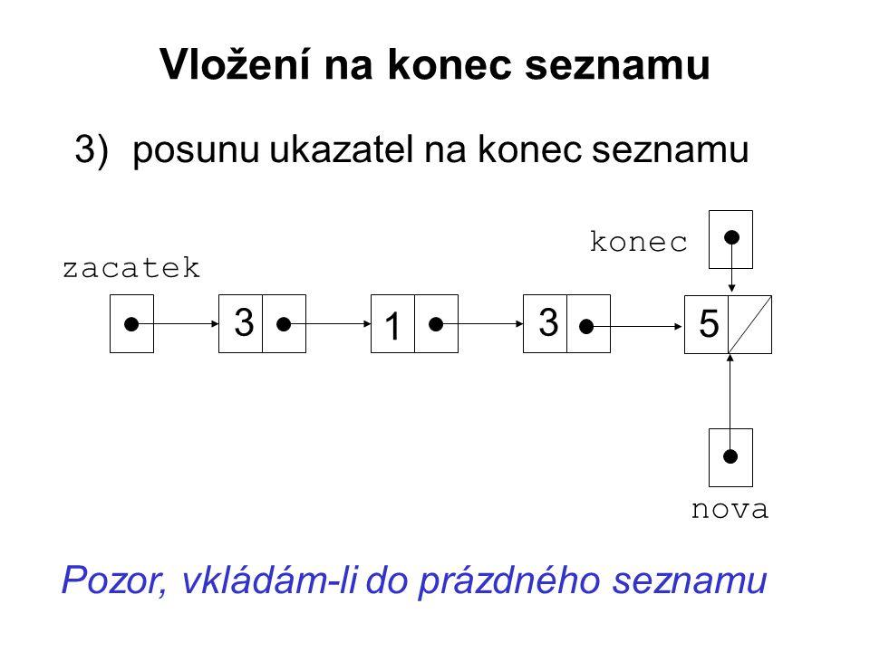 Vložení na konec seznamu 3)posunu ukazatel na konec seznamu zacatek 3 1 3 konec nova 5 Pozor, vkládám-li do prázdného seznamu