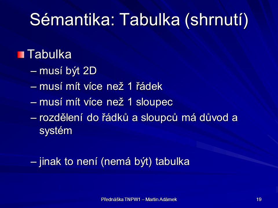 Přednáška TNPW1 – Martin Adámek 19 Sémantika: Tabulka (shrnutí) Tabulka –musí být 2D –musí mít více než 1 řádek –musí mít více než 1 sloupec –rozdělen
