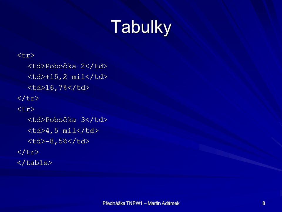 Přednáška TNPW1 – Martin Adámek 9 Tabulky Ukázka výstupu předcházejícího příkladu: Roční zisk Pokles/nárůst Pobočka 1 6,3 mil +11,5% Pobočka 2 15,2 mil +16,7% Pobočka 3 4,5 mil -8,5% Text popisku tabulky