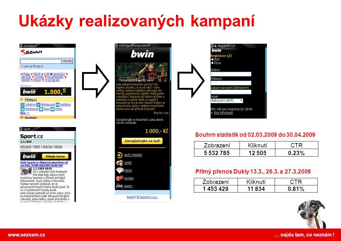 www.seznam.cz … najdu tam, co neznám ! ZobrazeníKliknutíCTR 5 532 78512 5050.23% ZobrazeníKliknutíCTR 1 453 42911 8340.81% Ukázky realizovaných kampan