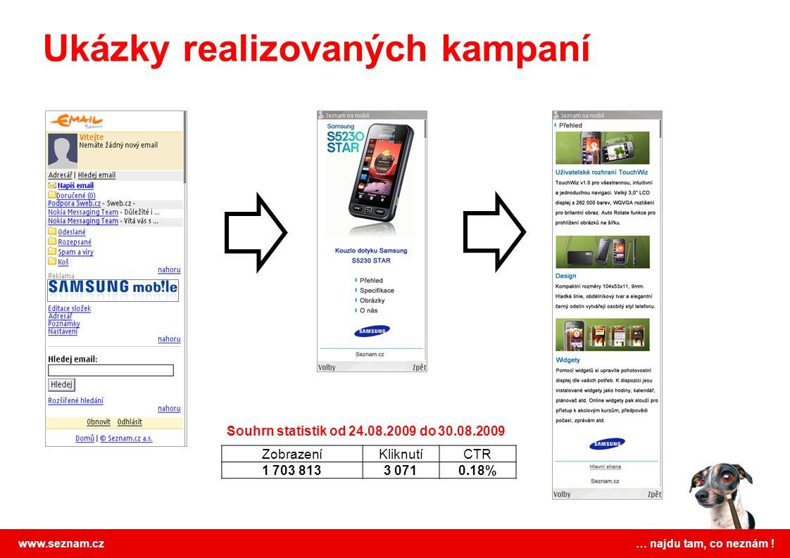 www.seznam.cz … najdu tam, co neznám ! ZobrazeníKliknutíCTR 1 703 8133 0710.18% Ukázky realizovaných kampaní Souhrn statistik od 24.08.2009 do 30.08.2