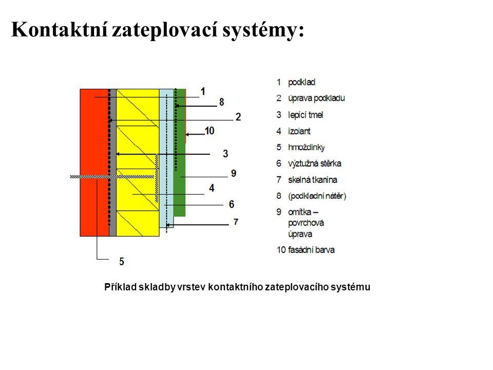 SEZNAM PŘÍLOH Kontaktní zateplovací systémy: Příklad skladby vrstev kontaktního zateplovacího systému