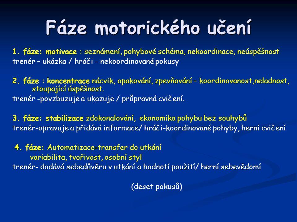 Fáze motorického učení 1. fáze: motivace : seznámení, pohybové schéma, nekoordinace, neúspěšnost trenér – ukázka / hráči - nekoordinované pokusy 2. fá
