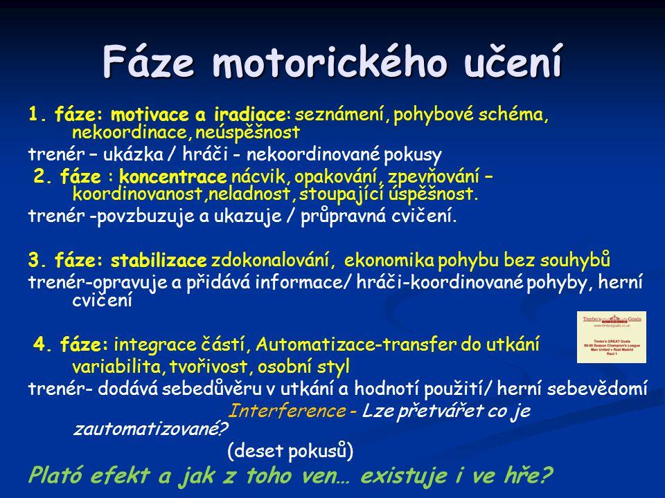 Fáze motorického učení 1. fáze: motivace a iradiace: seznámení, pohybové schéma, nekoordinace, neúspěšnost trenér – ukázka / hráči - nekoordinované po