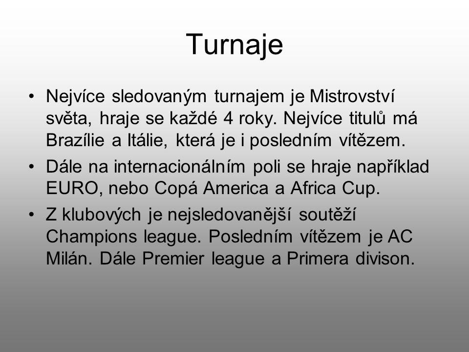 Trofeje klubové Zlatá Niké/Světový pohár Pro vítěze LM.