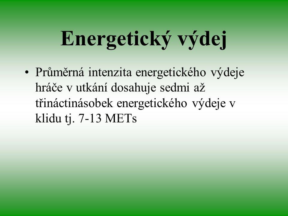 Energetický výdej Průměrná intenzita energetického výdeje hráče v utkání dosahuje sedmi až třináctinásobek energetického výdeje v klidu tj. 7-13 METs