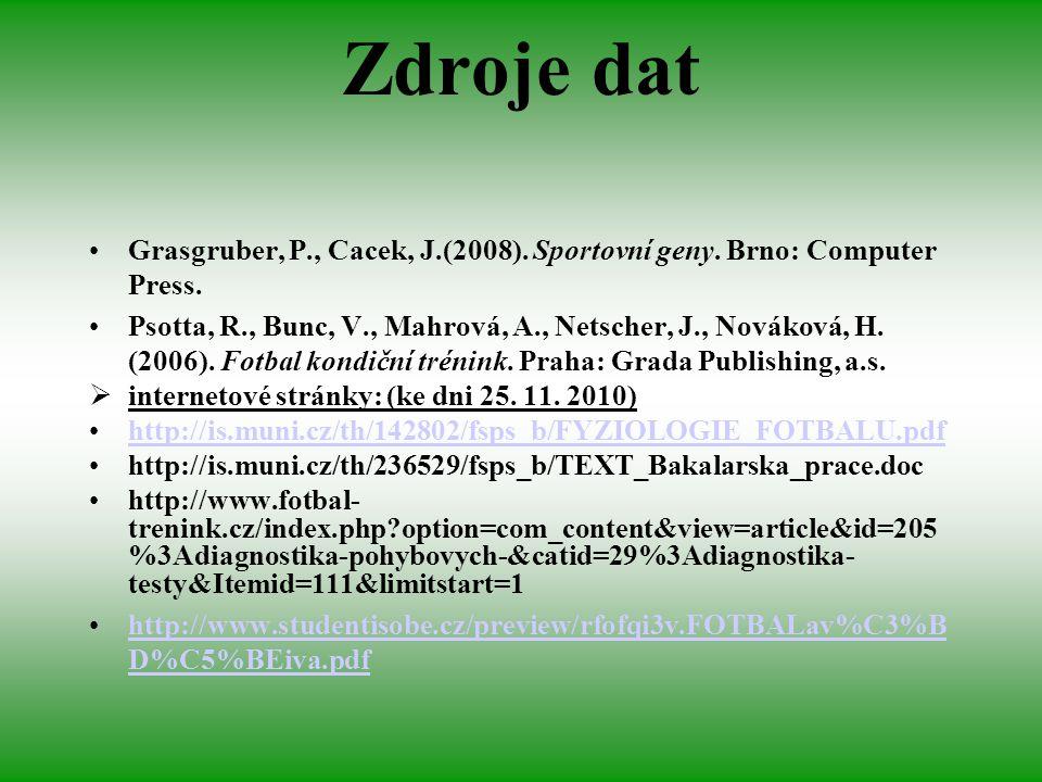 Zdroje dat Grasgruber, P., Cacek, J.(2008). Sportovní geny. Brno: Computer Press. Psotta, R., Bunc, V., Mahrová, A., Netscher, J., Nováková, H. (2006)