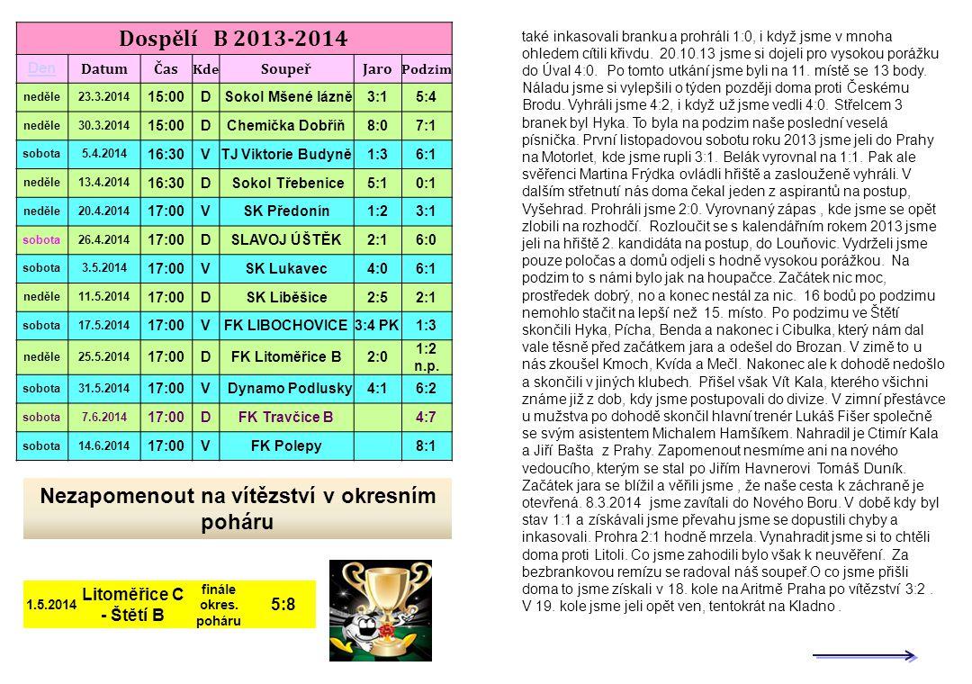 Dospělí B 2013-2014 Den DatumČas Kde SoupeřJaro Podzim neděle23.3.2014 15:00D Sokol Mšené lázně3:15:4 neděle30.3.2014 15:00DChemička Dobříň8:07:1 sobo