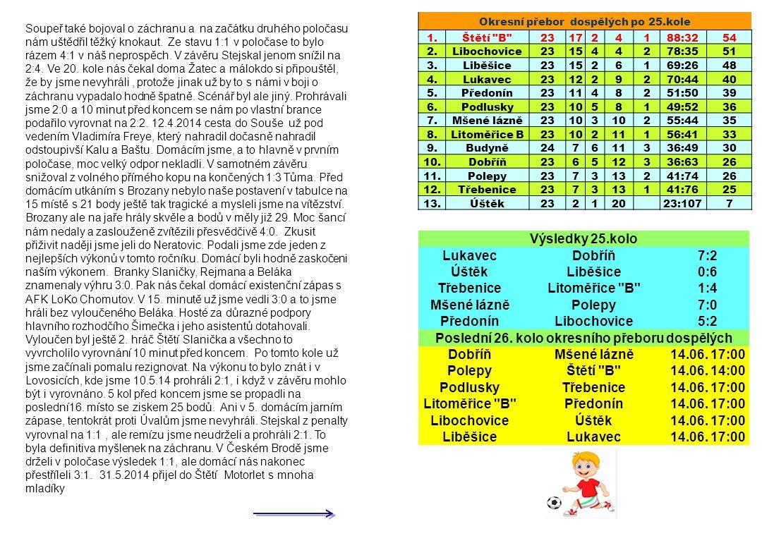 Okresní přebor dospělých po 25.kole 1.Štětí