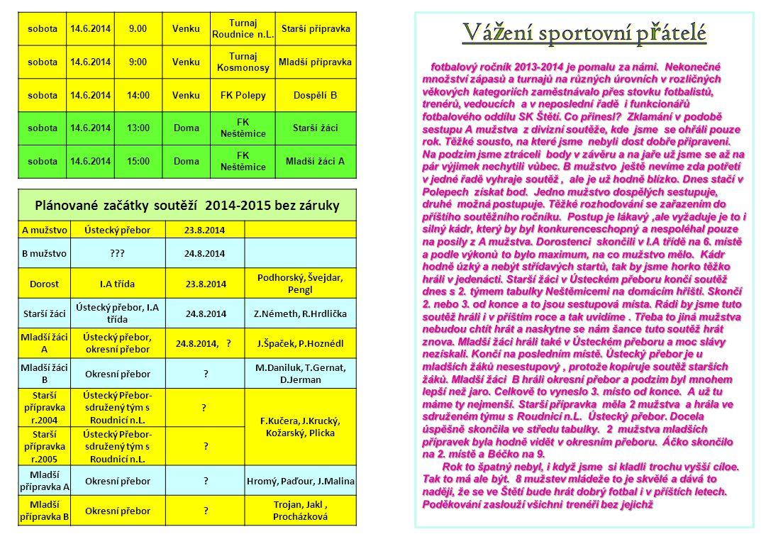 Plánované začátky soutěží 2014-2015 bez záruky A mužstvoÚstecký přebor23.8.2014 B mužstvo???24.8.2014 DorostI.A třída 23.8.2014 Podhorský, Švejdar, Pe